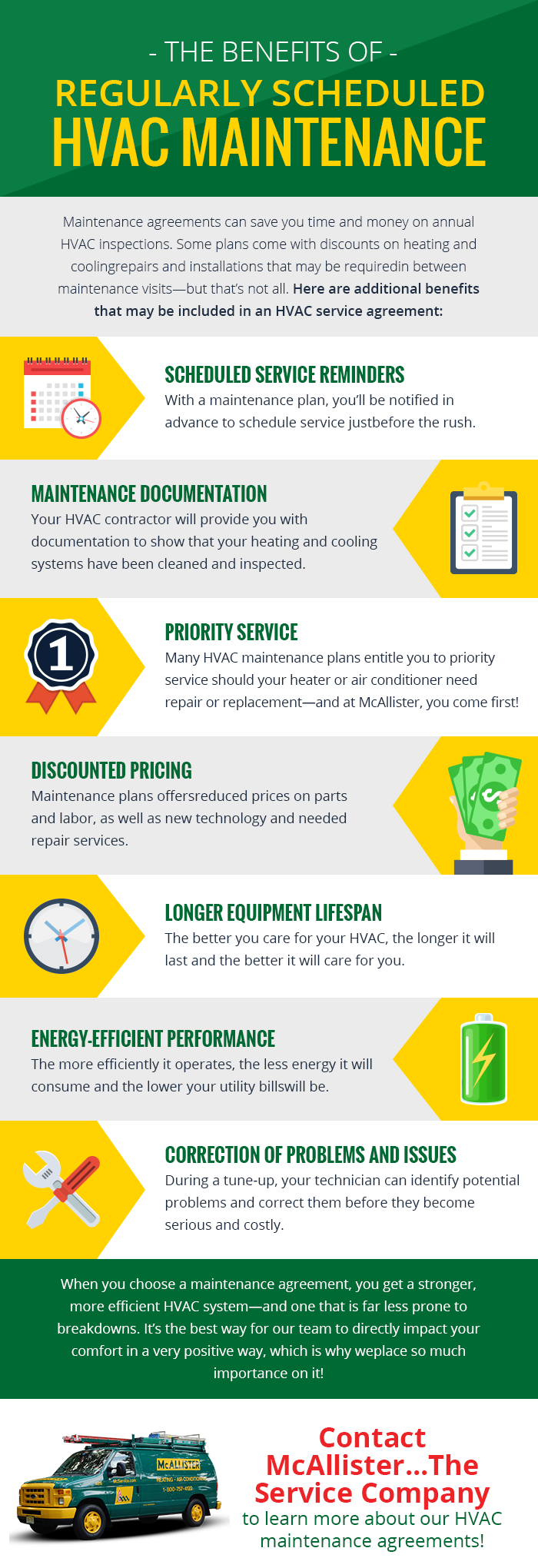 Benefits of HVAC Maintenance in South Jersey